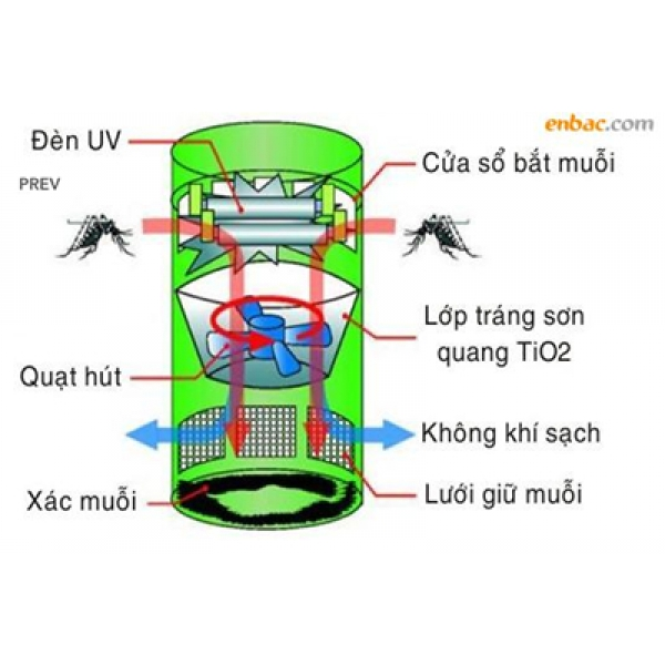 Máy bắt muỗi Beeshub MosTRAP