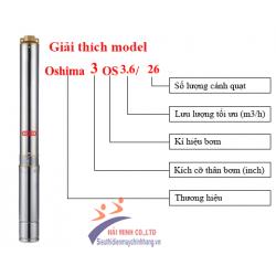 Bơm hỏa tiễn Oshima 3OS3.6/26 1.5 HP