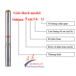 Bơm hỏa tiễn Oshima 3OS5. 4 /12 3/ 4 HP