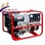 Máy phát điện Hữu Toàn Kohler HK7500DX